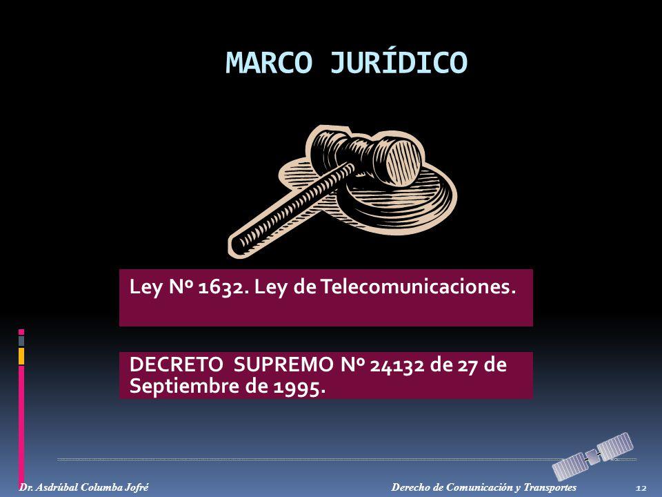 MARCO JURÍDICO Ley Nº 1632. Ley de Telecomunicaciones.