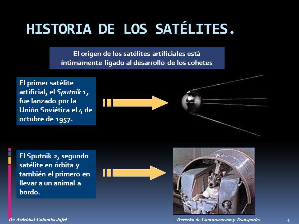 HISTORIA DE LOS SATÉLITES.