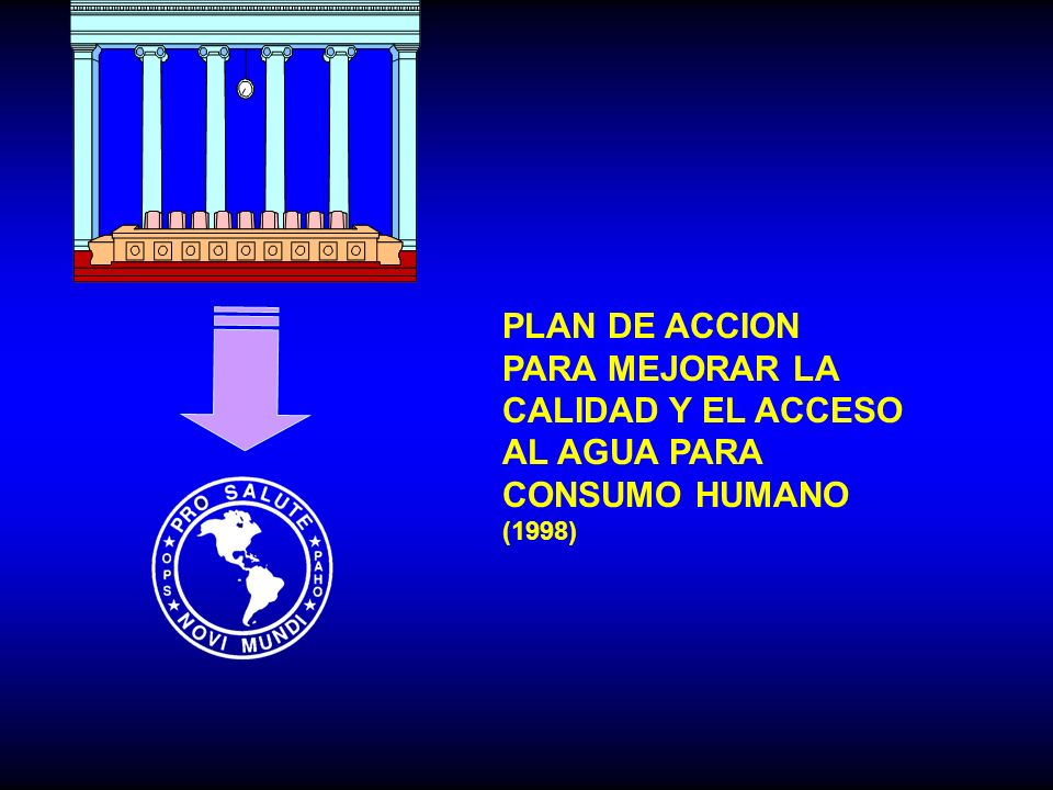 PLAN DE ACCION PARA MEJORAR LA CALIDAD Y EL ACCESO