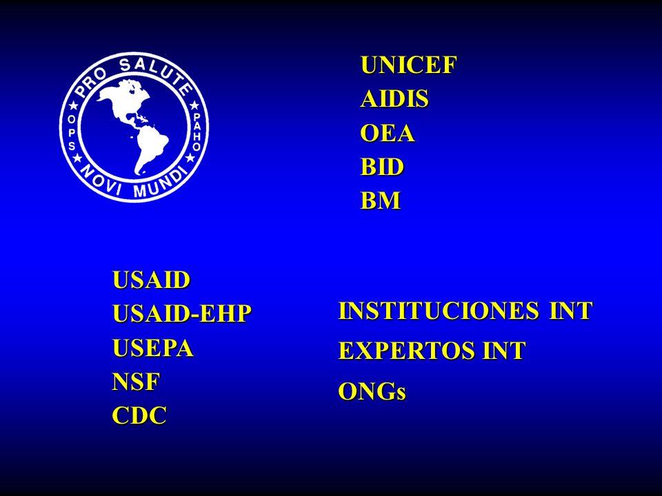 UNICEF AIDIS OEA BID BM USAID USAID-EHP USEPA NSF CDC INSTITUCIONES INT EXPERTOS INT ONGs