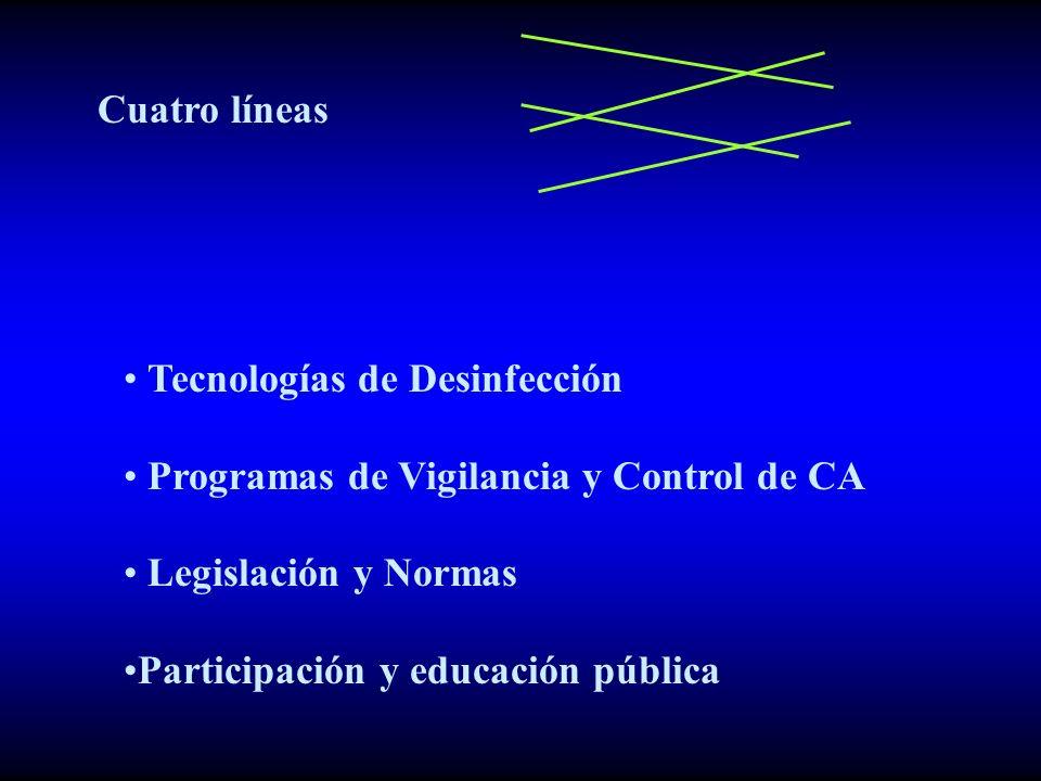 Cuatro líneas Tecnologías de Desinfección. Programas de Vigilancia y Control de CA. Legislación y Normas.