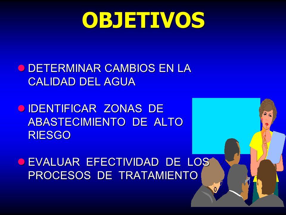 OBJETIVOS DETERMINAR CAMBIOS EN LA CALIDAD DEL AGUA
