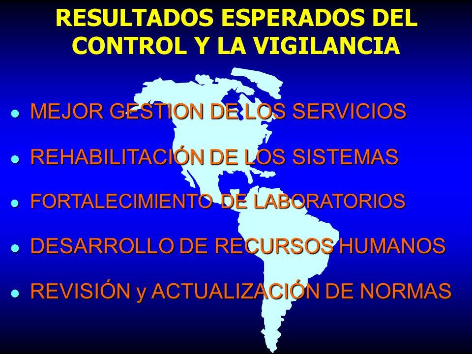 RESULTADOS ESPERADOS DEL CONTROL Y LA VIGILANCIA