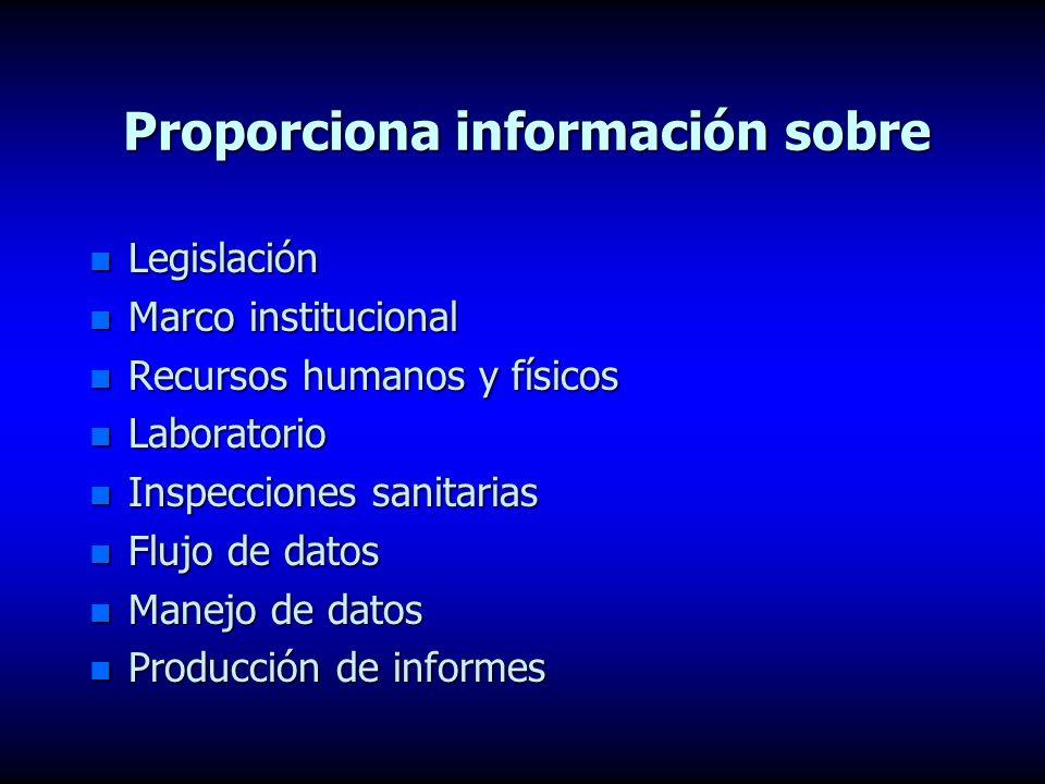 Proporciona información sobre
