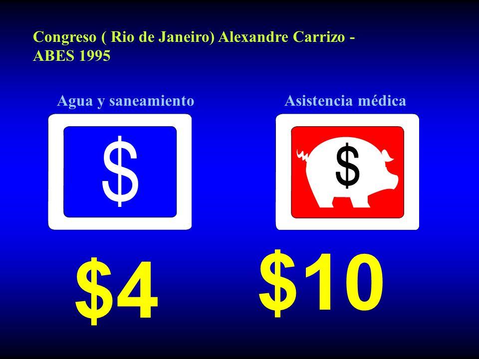 $10 $4 Congreso ( Rio de Janeiro) Alexandre Carrizo - ABES 1995