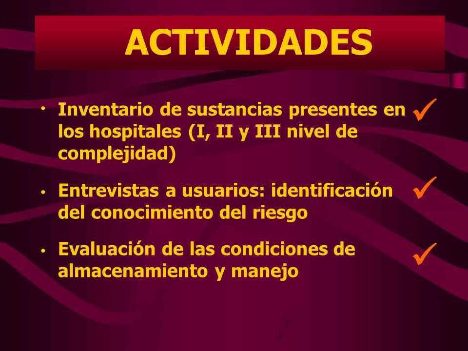 ACTIVIDADES • Inventario de sustancias presentes en los hospitales (I, II y III nivel de complejidad)
