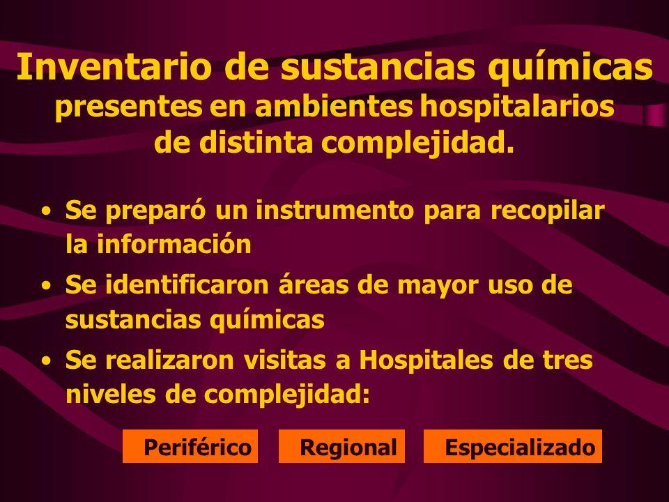 Inventario de sustancias químicas presentes en ambientes hospitalarios de distinta complejidad.