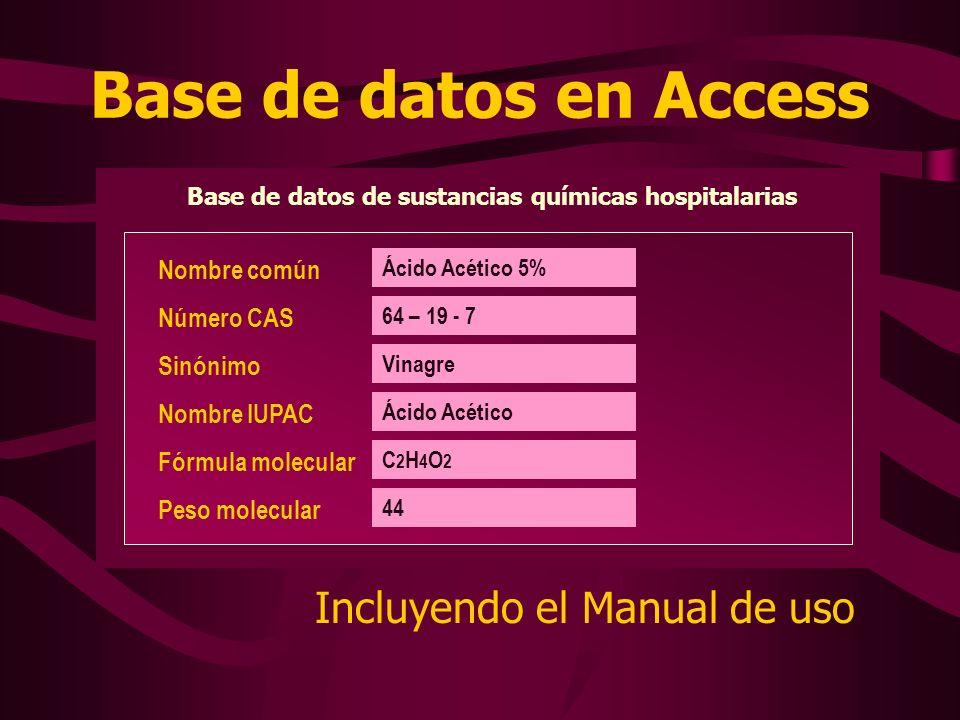 Base de datos de sustancias químicas hospitalarias