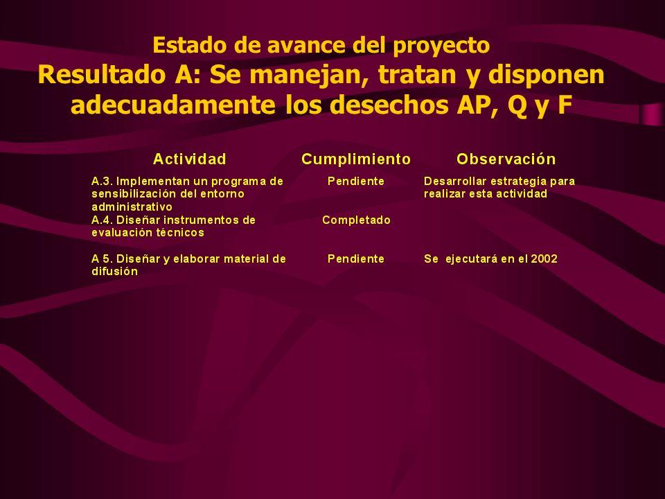 Estado de avance del proyecto Resultado A: Se manejan, tratan y disponen adecuadamente los desechos AP, Q y F