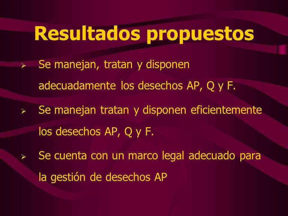 Resultados propuestos