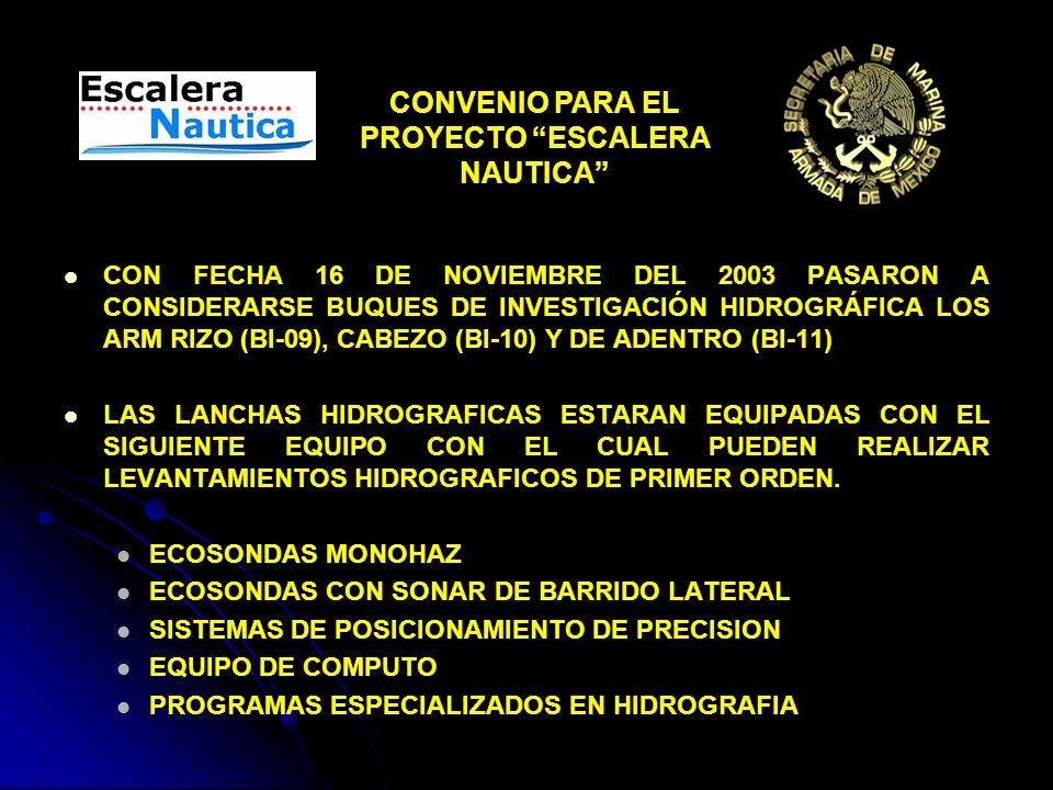 CONVENIO PARA EL PROYECTO ESCALERA NAUTICA