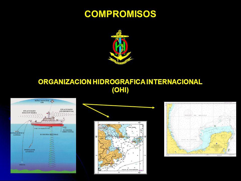 ORGANIZACION HIDROGRAFICA INTERNACIONAL
