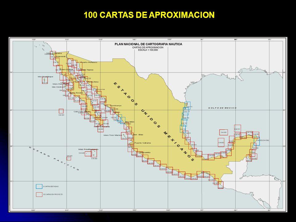 100 CARTAS DE APROXIMACION
