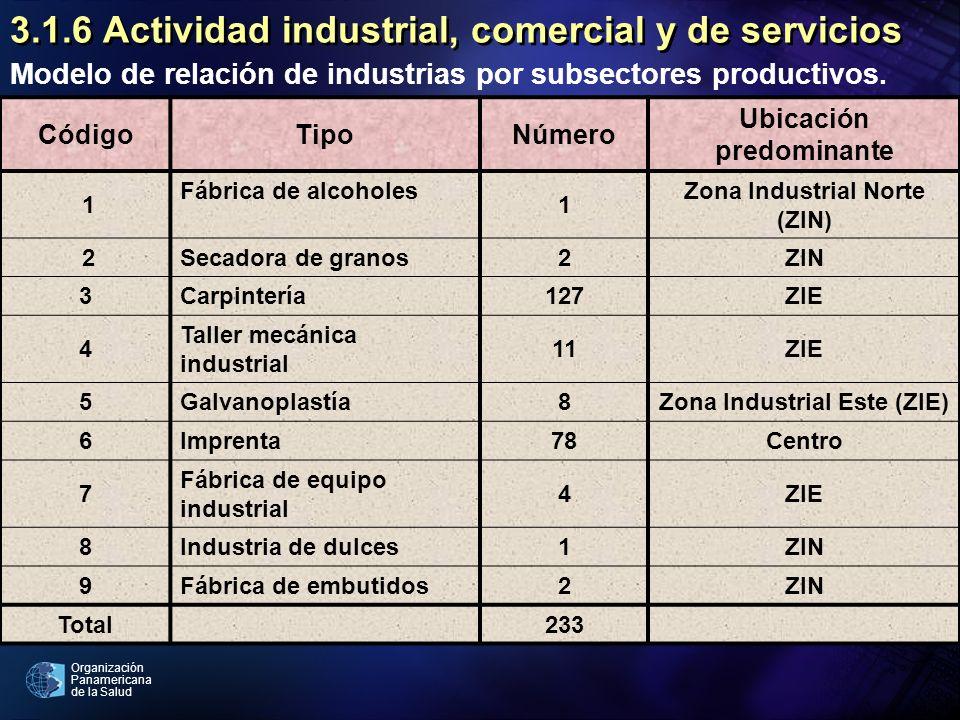 3.1.6 Actividad industrial, comercial y de servicios