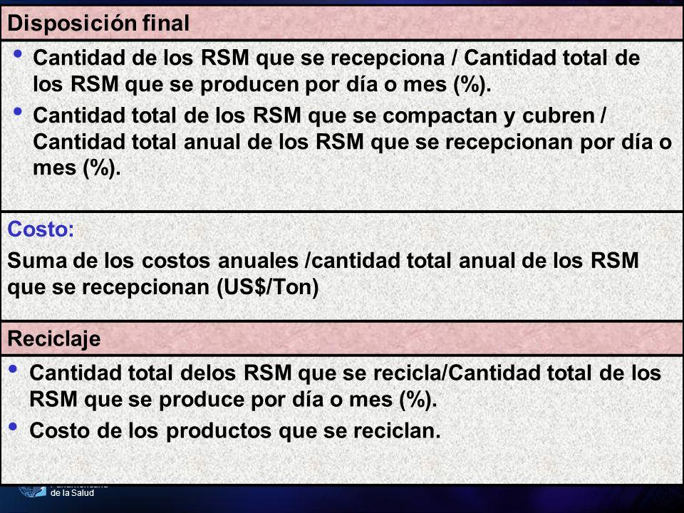 Disposición final Cantidad de los RSM que se recepciona / Cantidad total de los RSM que se producen por día o mes (%).