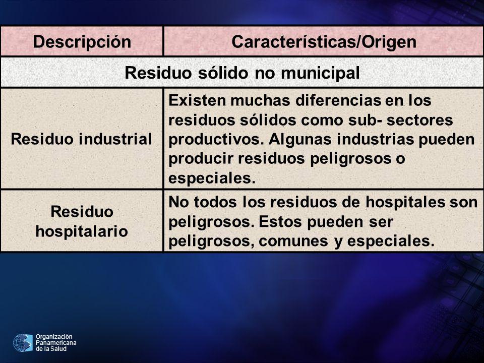 Características/Origen Residuo sólido no municipal
