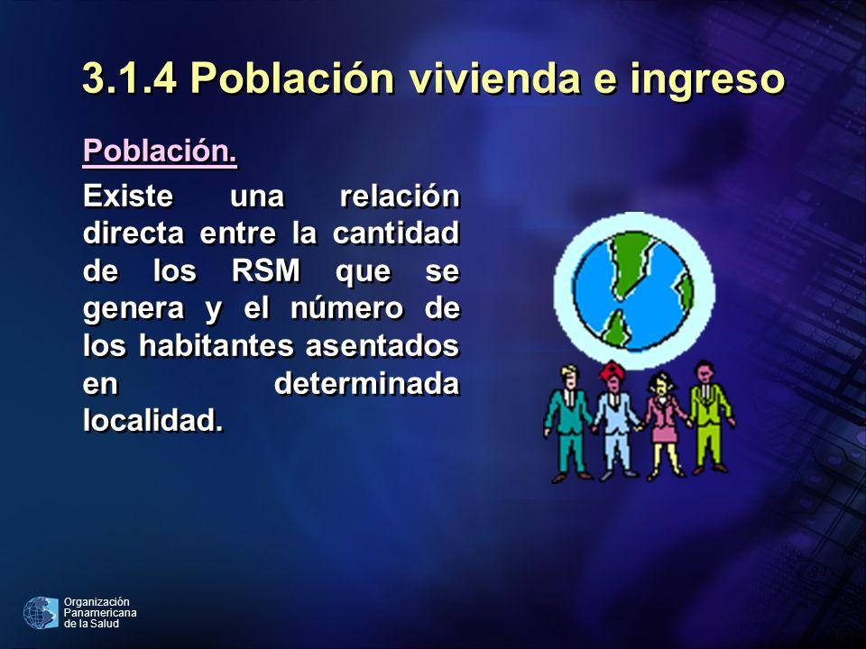 3.1.4 Población vivienda e ingreso