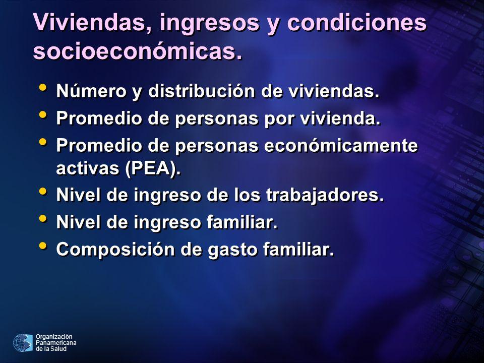 Viviendas, ingresos y condiciones socioeconómicas.