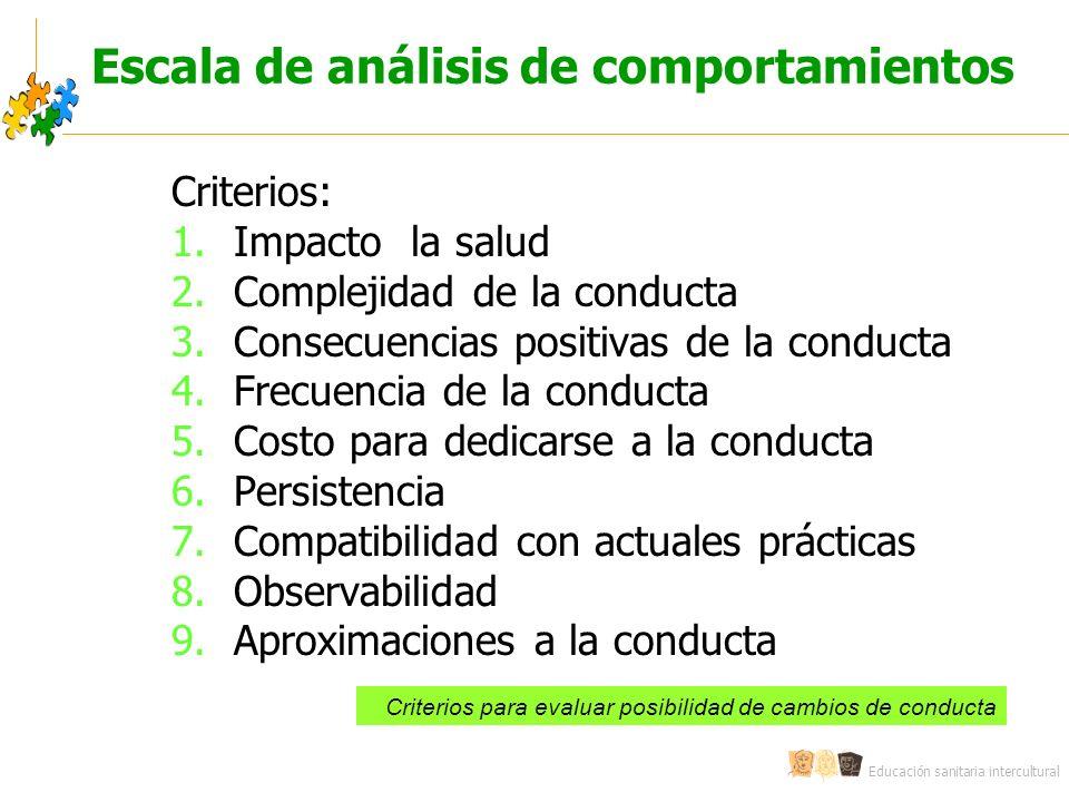 Escala de análisis de comportamientos