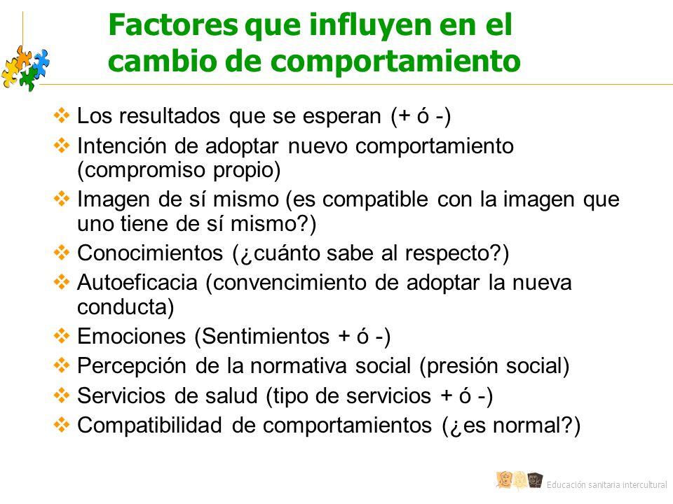 Factores que influyen en el cambio de comportamiento