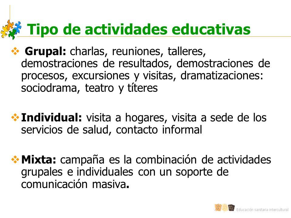 Tipo de actividades educativas