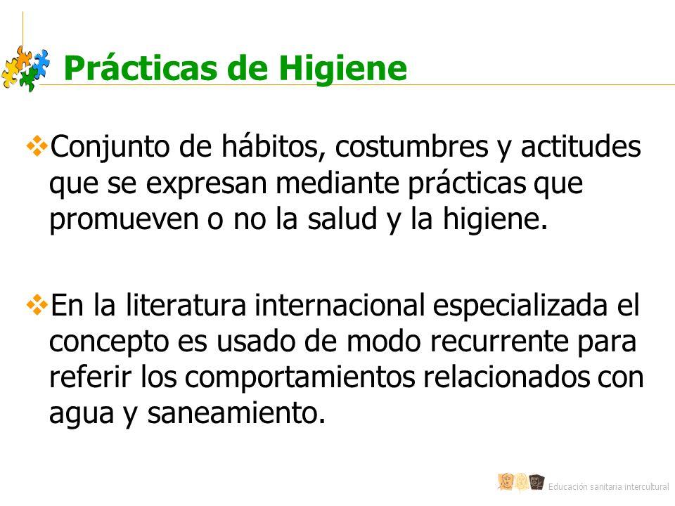 Prácticas de Higiene Conjunto de hábitos, costumbres y actitudes que se expresan mediante prácticas que promueven o no la salud y la higiene.