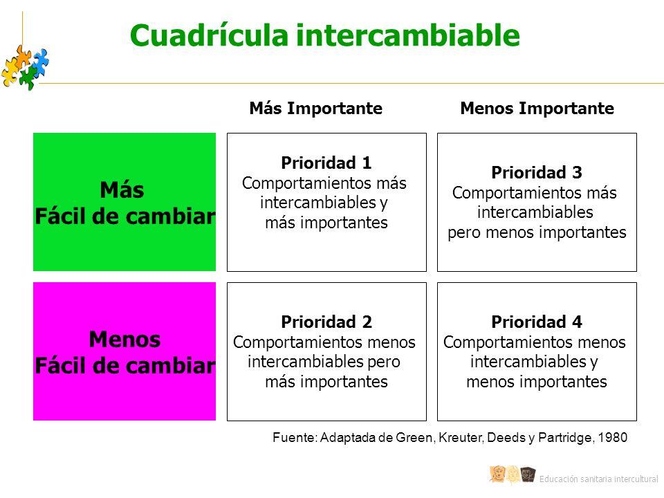 Cuadrícula intercambiable