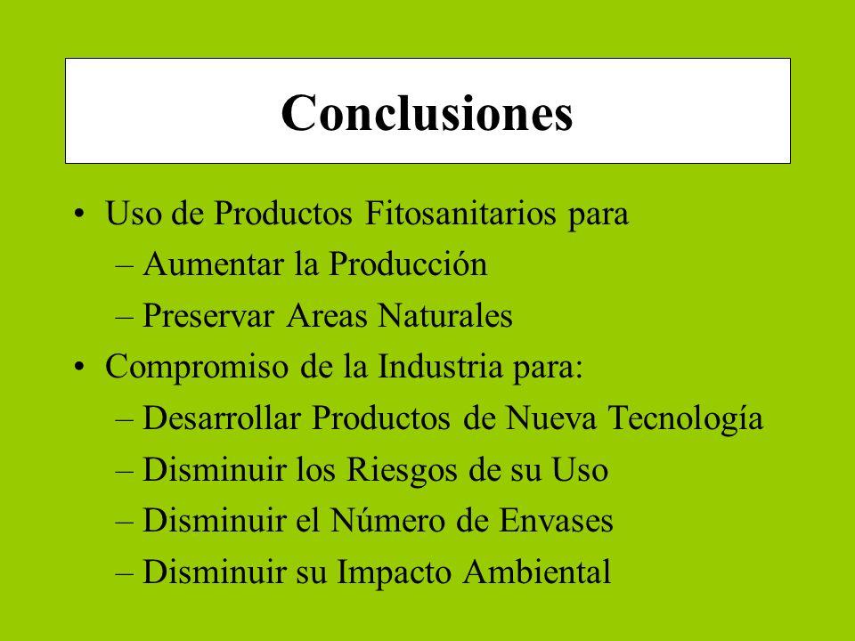 Conclusiones Uso de Productos Fitosanitarios para