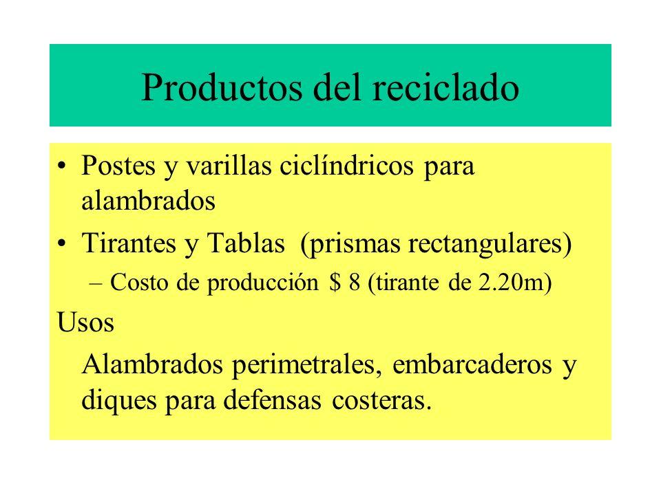 Productos del reciclado
