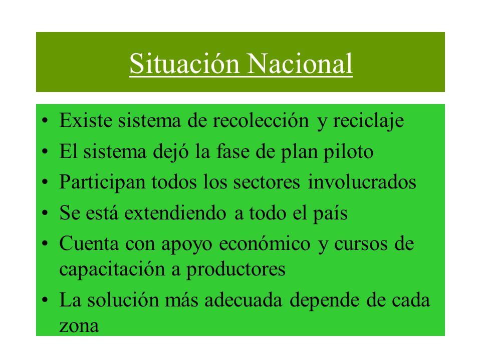 Situación Nacional Existe sistema de recolección y reciclaje