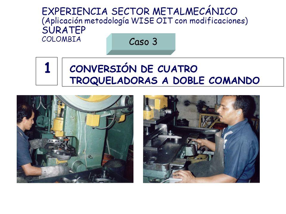 1 EXPERIENCIA SECTOR METALMECÁNICO SURATEP Caso 3