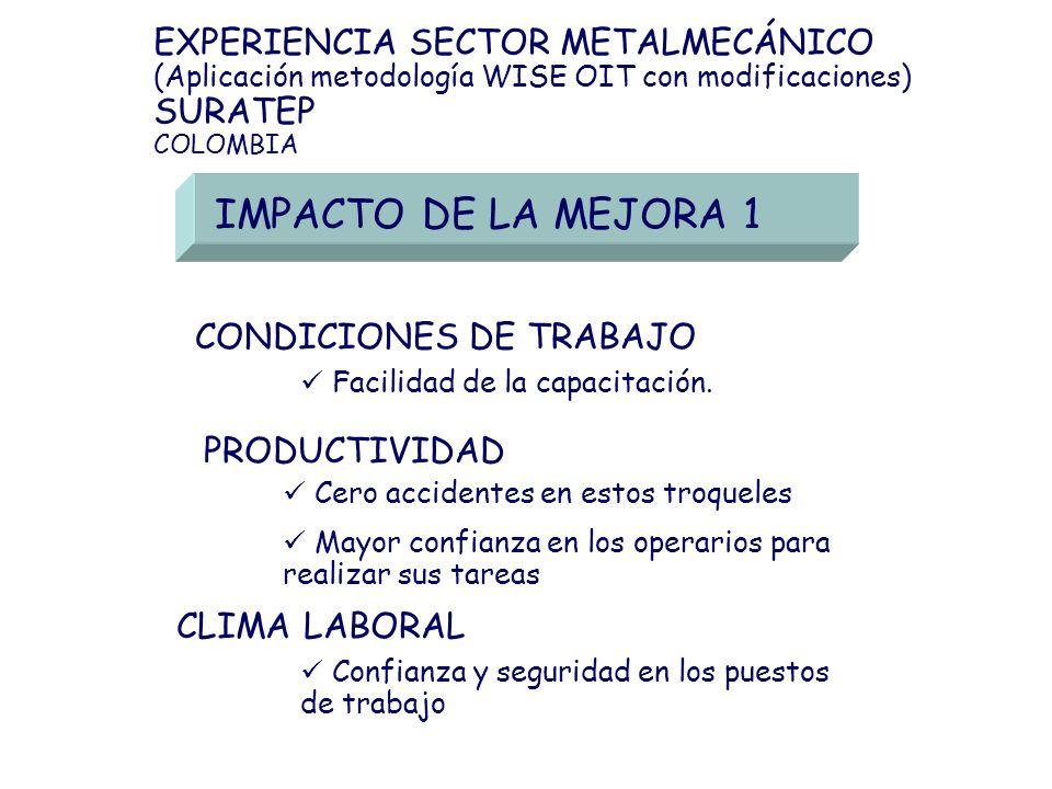 IMPACTO DE LA MEJORA 1 EXPERIENCIA SECTOR METALMECÁNICO SURATEP