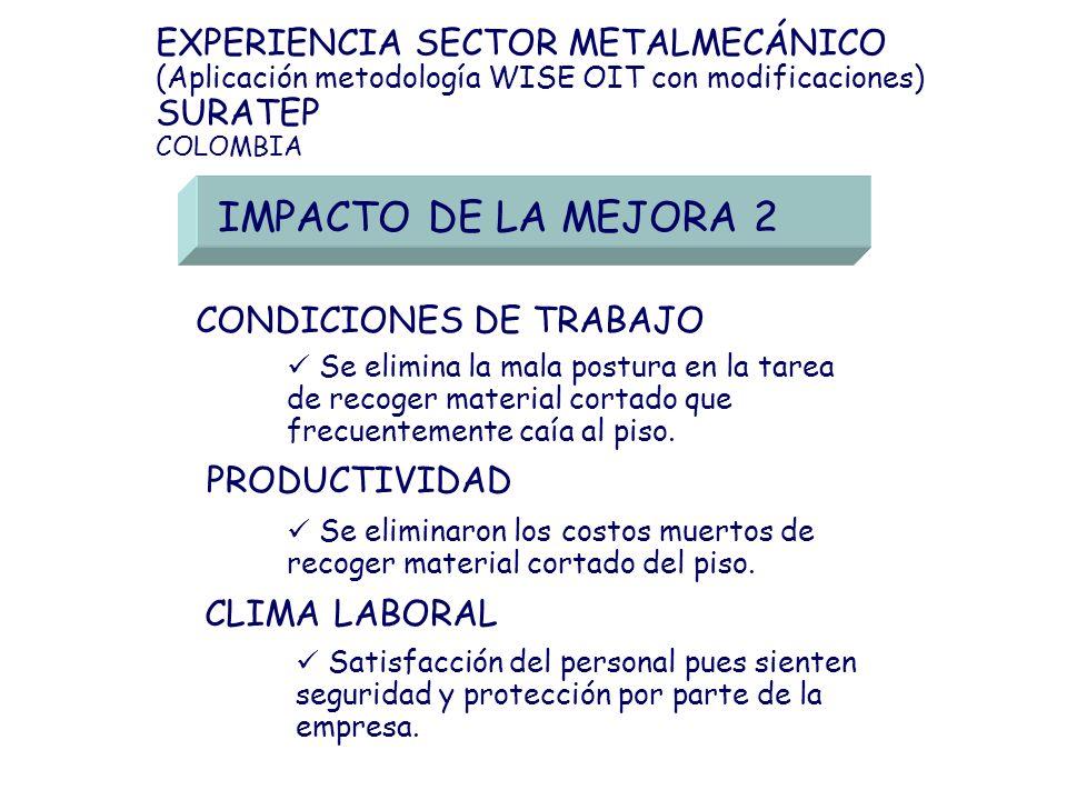 IMPACTO DE LA MEJORA 2 EXPERIENCIA SECTOR METALMECÁNICO SURATEP
