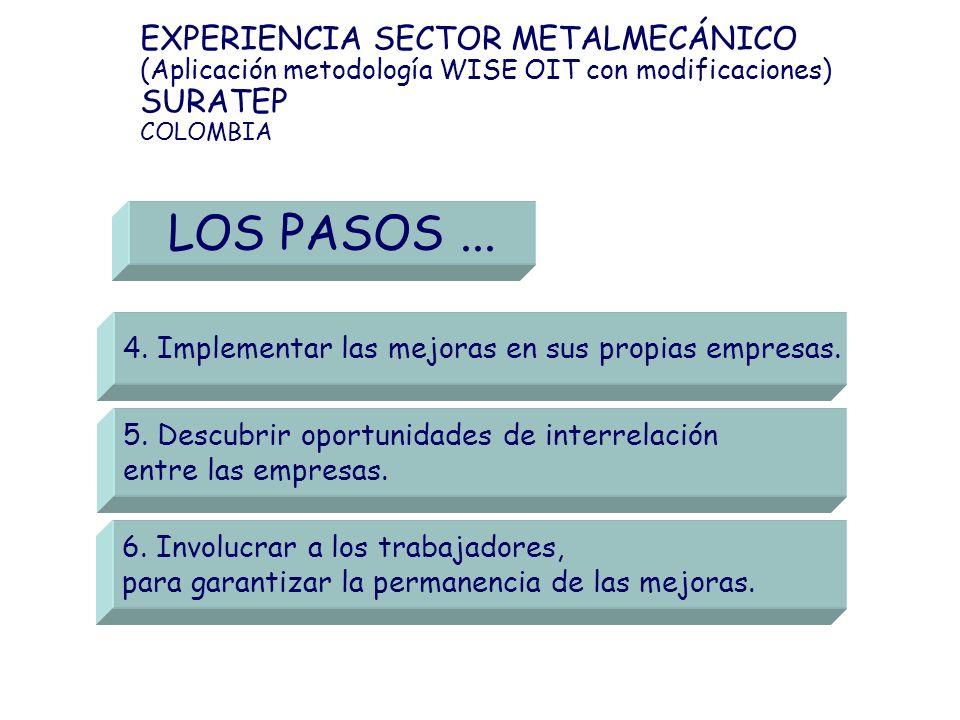 LOS PASOS ... EXPERIENCIA SECTOR METALMECÁNICO SURATEP