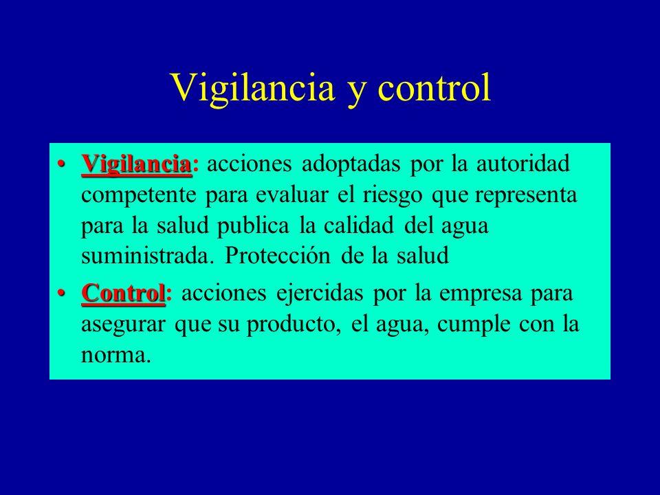 Vigilancia y control