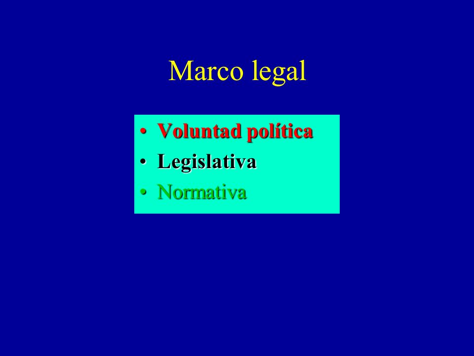 Marco legal Voluntad política Legislativa Normativa