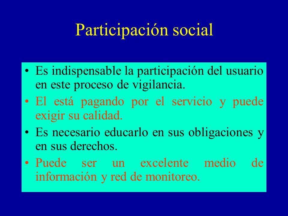 Participación social Es indispensable la participación del usuario en este proceso de vigilancia.