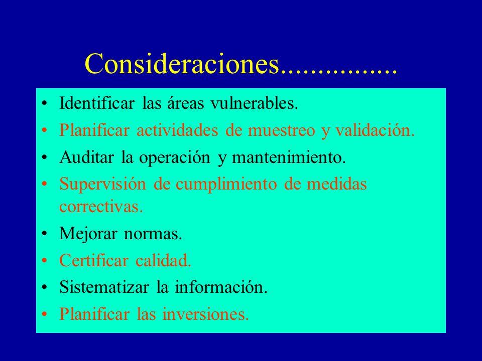 Consideraciones................ Identificar las áreas vulnerables.