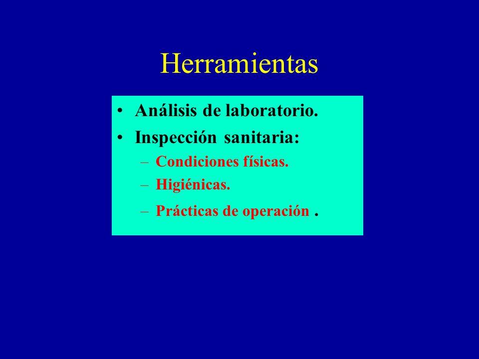 Herramientas Análisis de laboratorio. Inspección sanitaria: