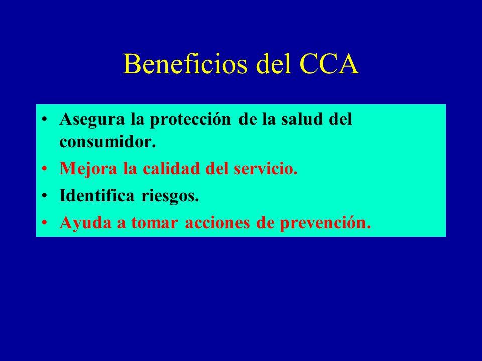 Beneficios del CCA Asegura la protección de la salud del consumidor.