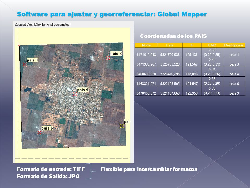 Software para ajustar y georreferenciar: Global Mapper