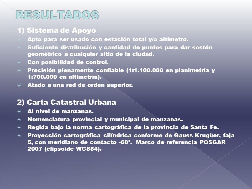 RESULTADOS 1) Sistema de Apoyo 2) Carta Catastral Urbana