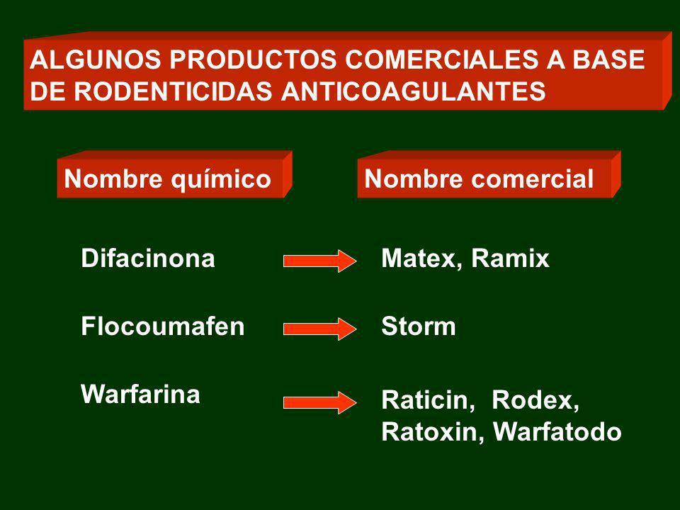 ALGUNOS PRODUCTOS COMERCIALES A BASE DE RODENTICIDAS ANTICOAGULANTES