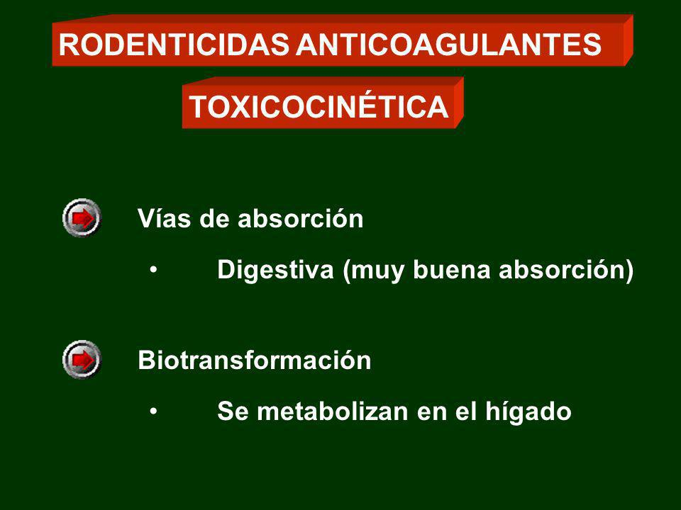 RODENTICIDAS ANTICOAGULANTES