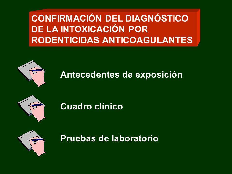 CONFIRMACIÓN DEL DIAGNÓSTICO DE LA INTOXICACIÓN POR RODENTICIDAS ANTICOAGULANTES