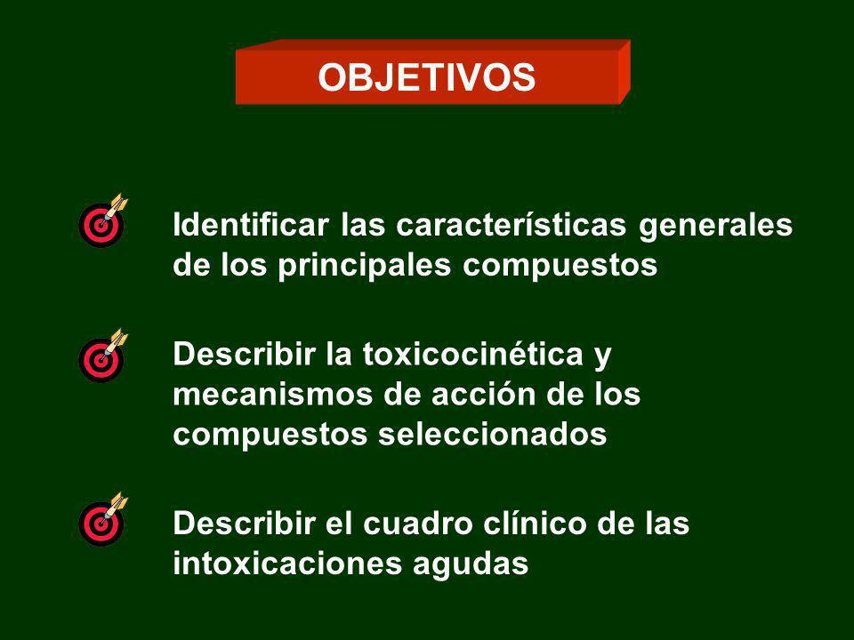 OBJETIVOS Identificar las características generales de los principales compuestos.