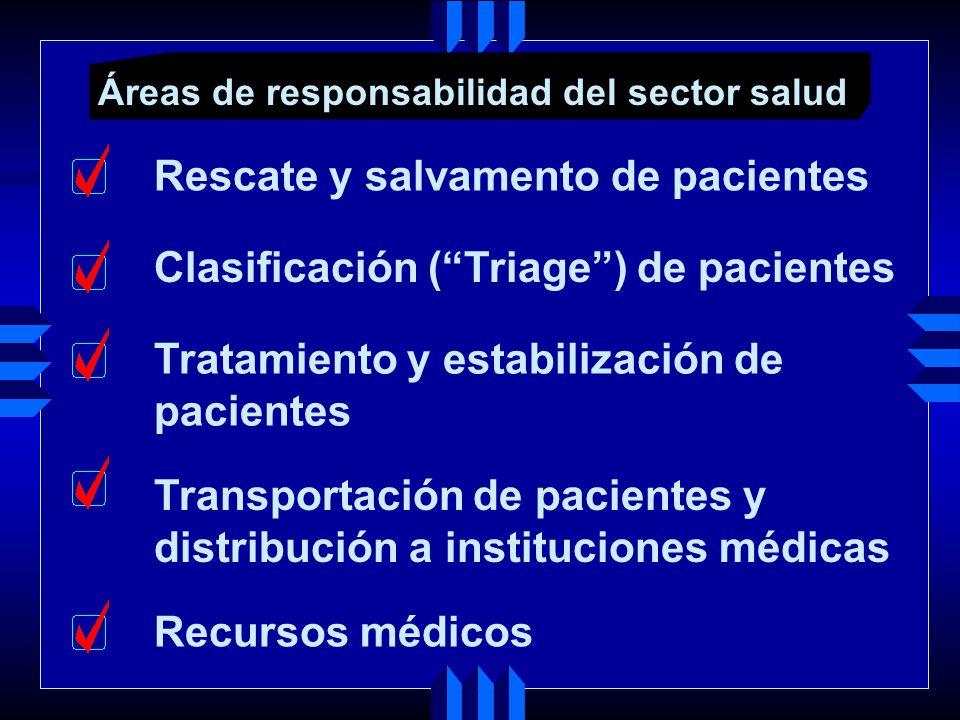 Rescate y salvamento de pacientes