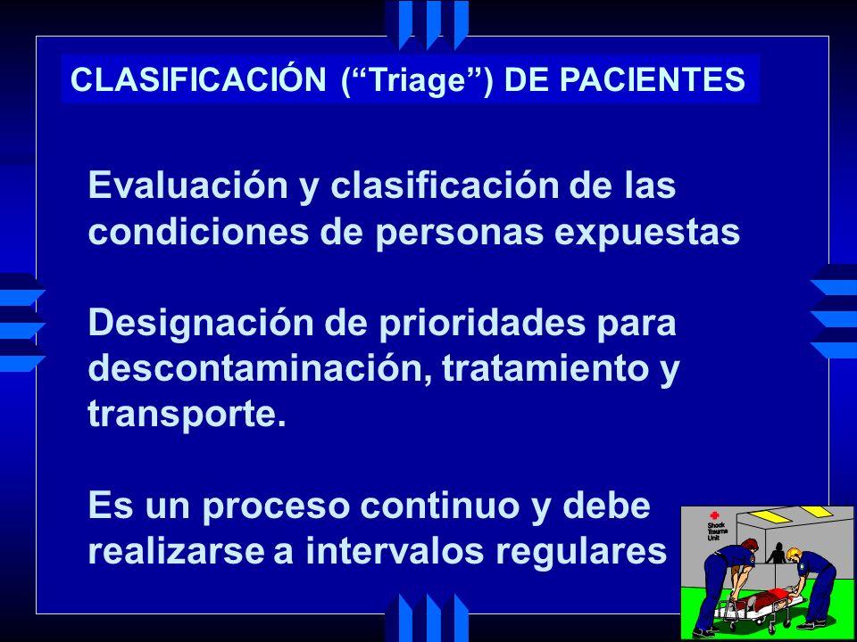Evaluación y clasificación de las condiciones de personas expuestas