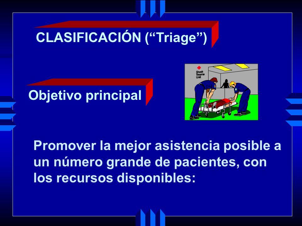 CLASIFICACIÓN ( Triage )