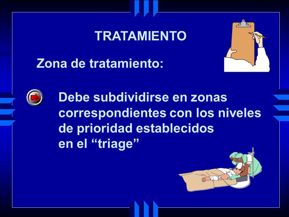 TRATAMIENTO Zona de tratamiento: Debe subdividirse en zonas. correspondientes con los niveles. de prioridad establecidos.
